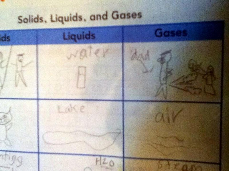Solids, Liquids and Dad's Gases
