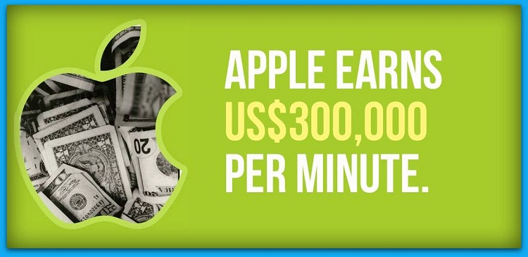 How Much They Earn-Mind Blowing Secrets About Apple That You Don't Know