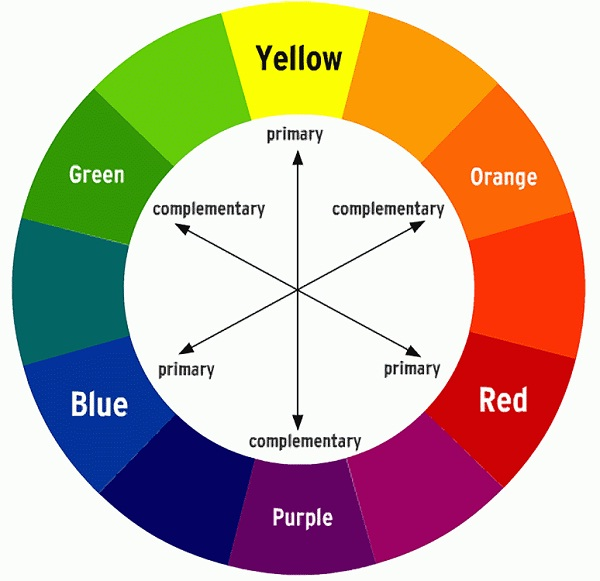 The Color Wheel-Best Ways To Make Your House Look Beautiful