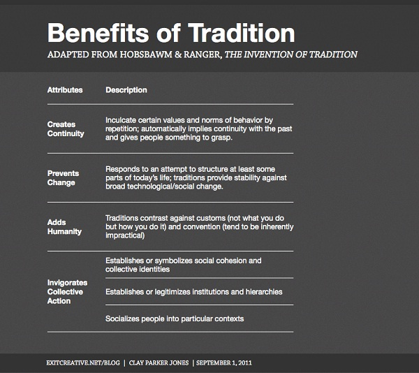 The Value of Traditions-Things Which We Can Learn From Old People