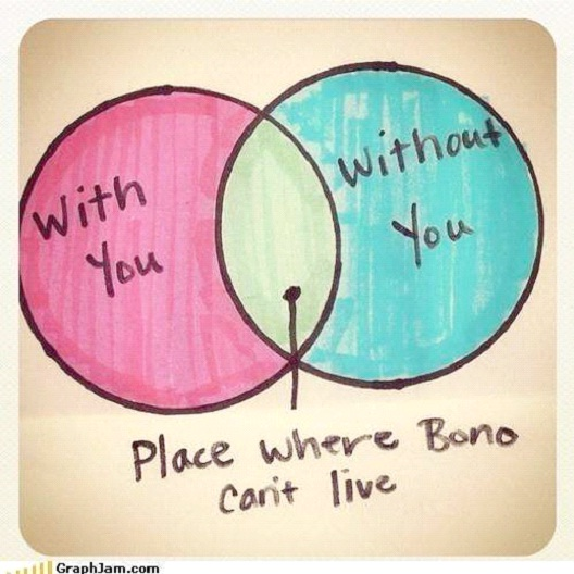 Places Where Bono Can't Live-Hilarious Relatable Graphs