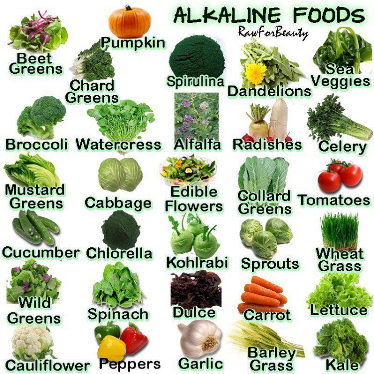 Get Alkaline-How To Never Get Sick Tips