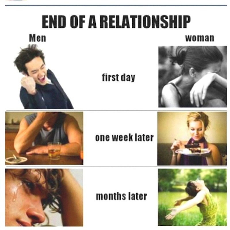 Dealing with Breakups-15 Hilarious Differences Between Men And Women
