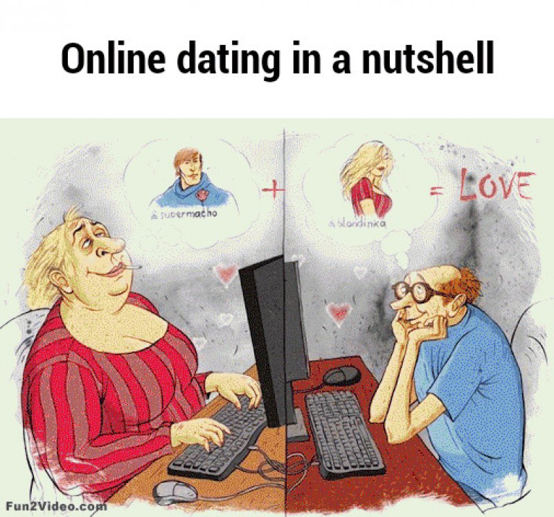 online dating high expectations When discussing dating, and especially online dating, the question often comes up of whether our expectations are too high are we going in expecting to find a potential supermodel with a perfect wit, saint-like morals, and who shares all of our interests are we turning down or ignoring.