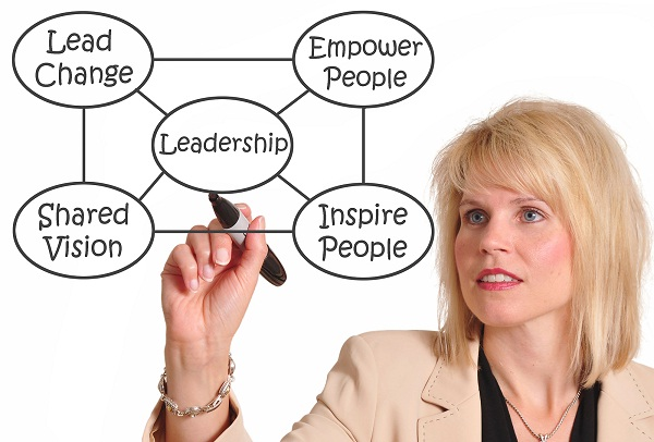 Leadership-Qualities An Employee Should Have