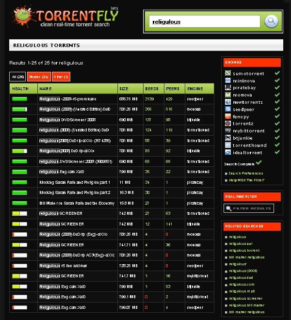 Torrent sites-Most Dangerous Websites