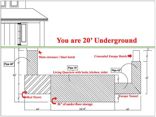 This is the Plan-Awesome House Built In An Underground Pothole