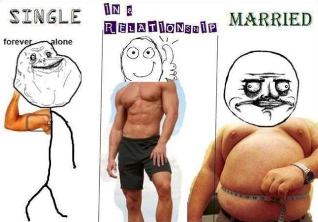 Your Belly Starts Thinking It is a Balloon-15 Images That Show Striking Difference Between Single And Married Life