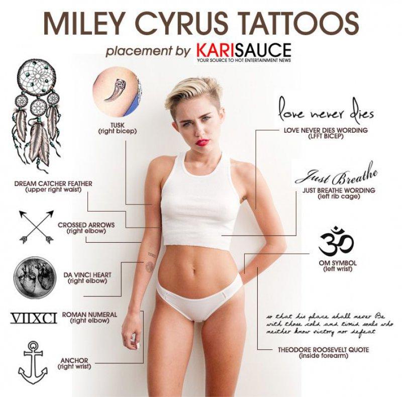 Татуировка майли сайрус на правой руке