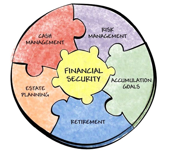 Hire A Financial Planner-Things To Do Before Retirement