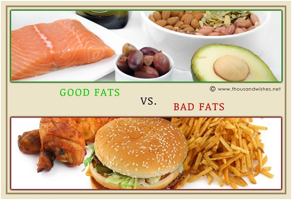 Eliminates dietary Cholesterol-Benefits Of Being Vegan