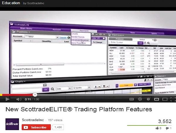 Scottrade-Best Ways To Invest Your Money