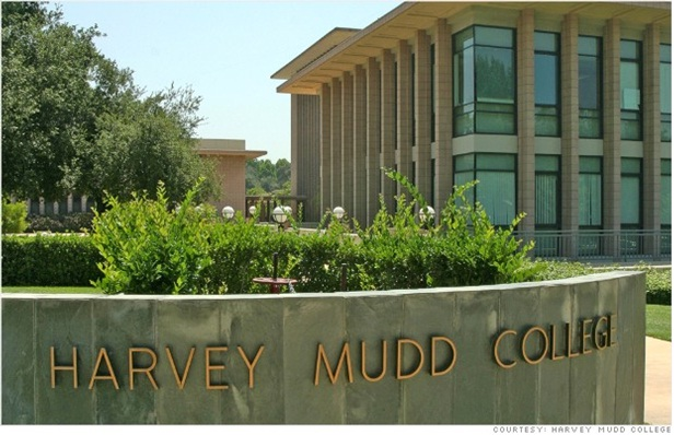 Harvey Mudd College-Most Expensive Colleges