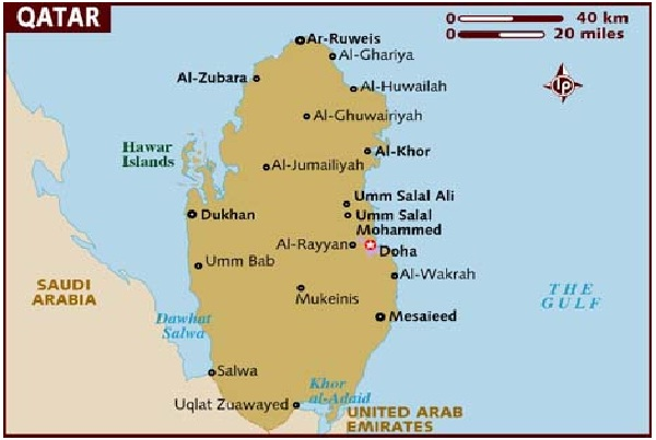 Qatar-Countries With No Income Tax