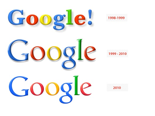 Google-Most Loved Companies