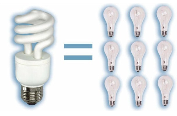 Energy bulbs-How To Reduce Over Consumption Of Power