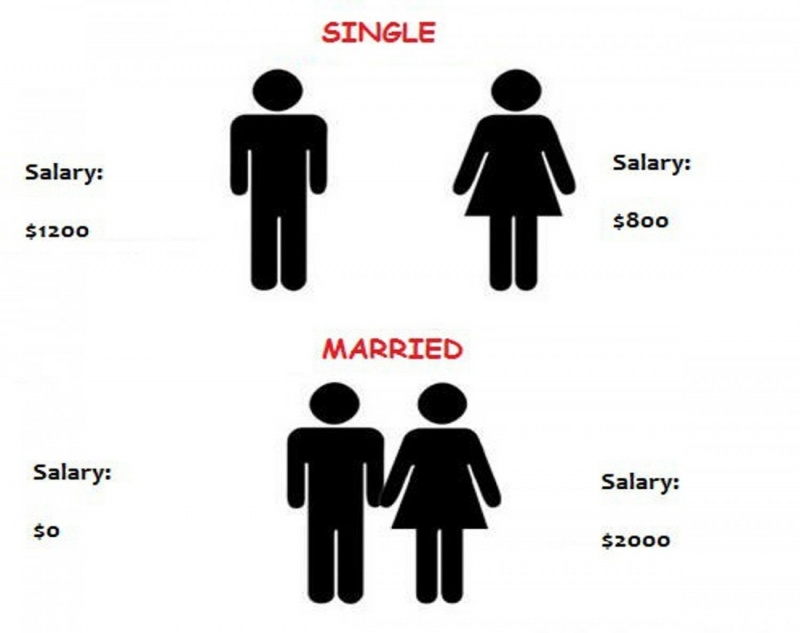 It Can Happen If You are Not a Responsible Person-15 Images That Show Striking Difference Between Single And Married Life