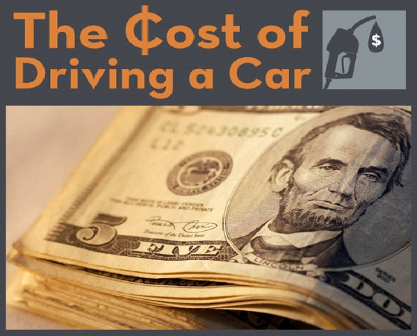 Cost-Things To Consider Before Buying A New Car