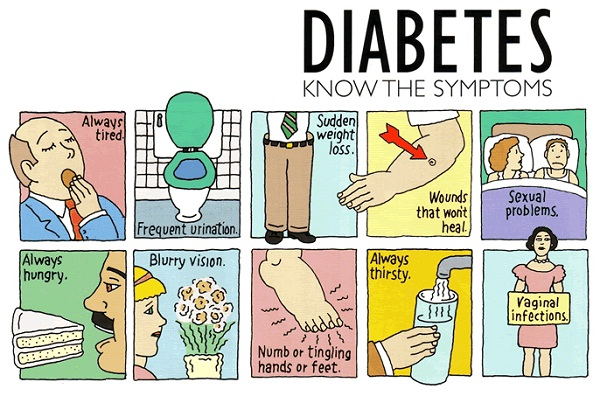 Diabetes-Health Benefits Of Yoga