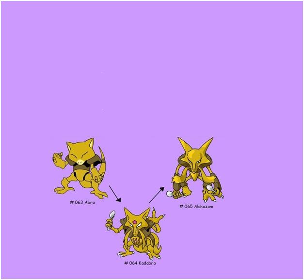 Nintendo Sued for Abra, Kadabra, and Alakazam-15 Mind Blowing Facts About Pokémon