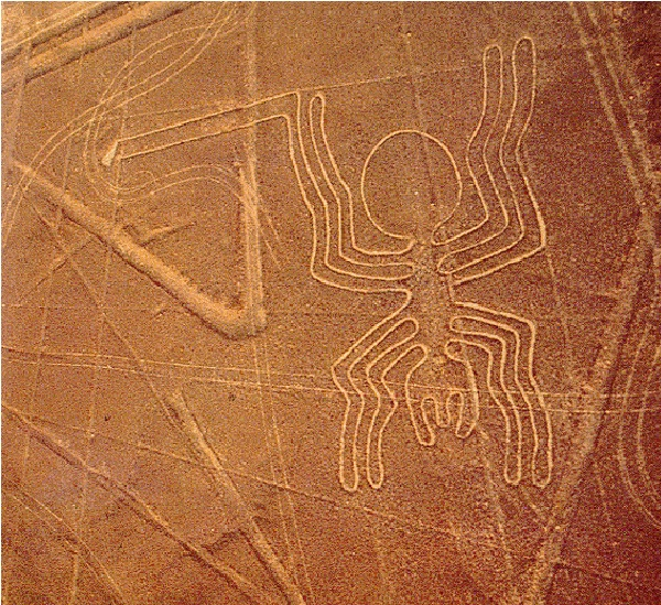 Nazca Lines-Most Mysterious Places In The World