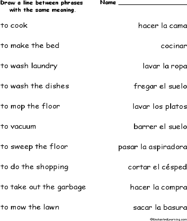 List Most Common Phrases-Tips To Master The English Language