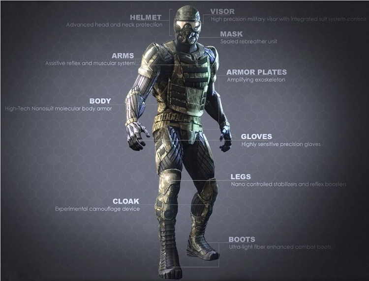 Crysis - Nano Suit-Coolest Suits Of Armor