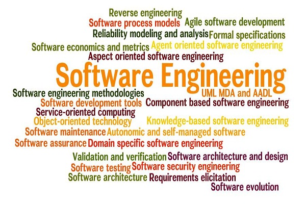 Software engineering-Majors That Will Make You Rich