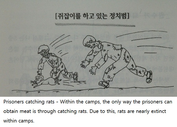 Food-Life In North Korean Prison Camps