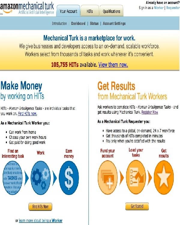 Online jobs-Quirky Ways To Make Money