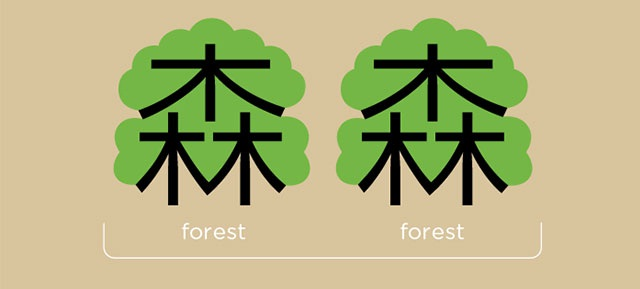 Forest-Amazing And Easy Chinese Language Learning By Shao Lan