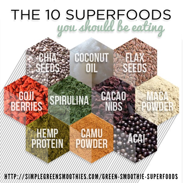 Use super foods-How To Get A Thigh Gap