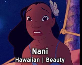Nani-15 Disney Princesses Names And Their Meanings In Different Languages