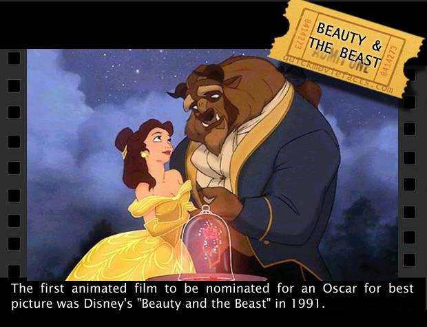 Beauty and the Beast-Surprising Unknown Facts About Hollywood Movies