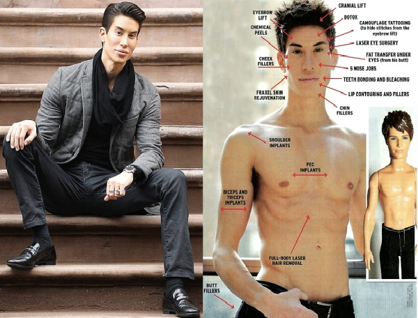 Justin Jedica-Real Life People Who Have Become Dolls