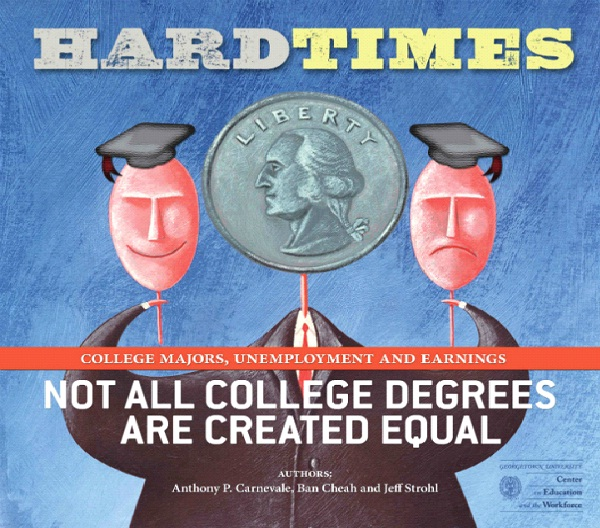 A Degree Doesn't Equal A Job-Reasons Why Getting A Degree Is Not Worth It