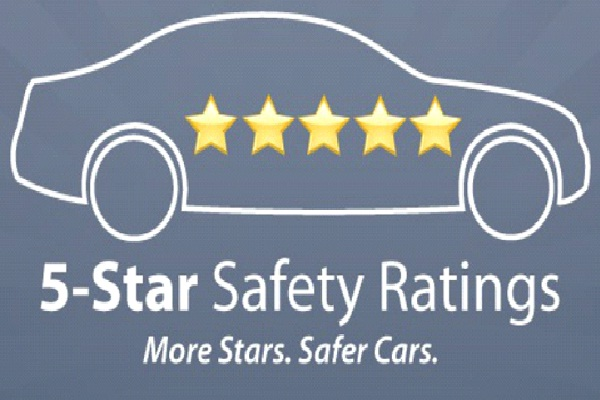 Safety Rating-Things To Consider Before Buying A New Car