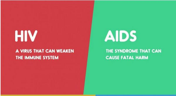 HIV vs. AIDS-15 Words That Sound Similar But Have Different Meaning