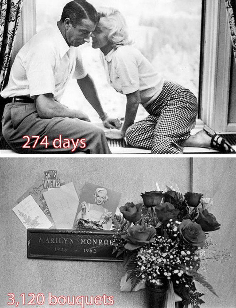 Joe DiMaggio and Marilyn Monroe-12 Romantic Things Ever Happened