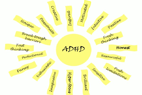 Attention Deficit Hyperactivity Disorder (ADHD)-Most Common Psychological Disorders