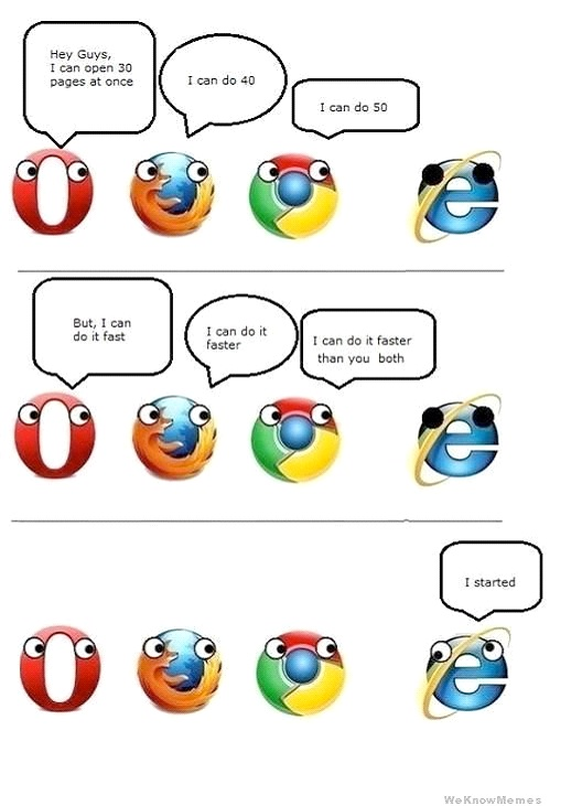 Still Sleeping-12 Funniest Internet Explorer Memes Ever