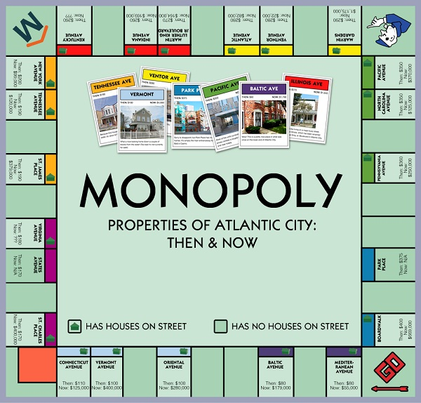 Monopoly-Top Things Invented By Women