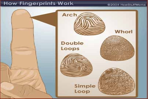 Lose your fingerprints-Worst Prescription Drugs Side Effects
