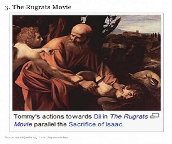 A mixup-12 Most Ridiculous Wikipedia Picture Captions