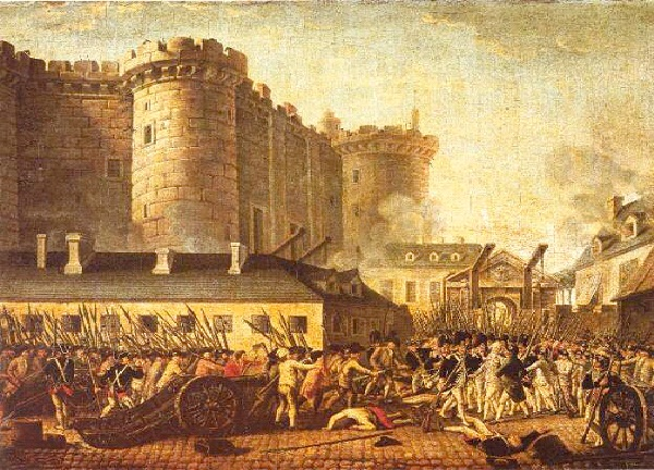 French Revolution-Important Events In World History