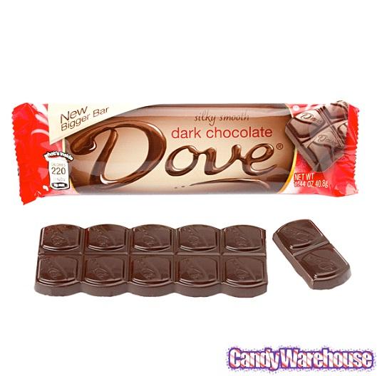 Dove-Top 12 Chocolate Companies