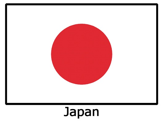 Japanese-Toughest Languages To Learn