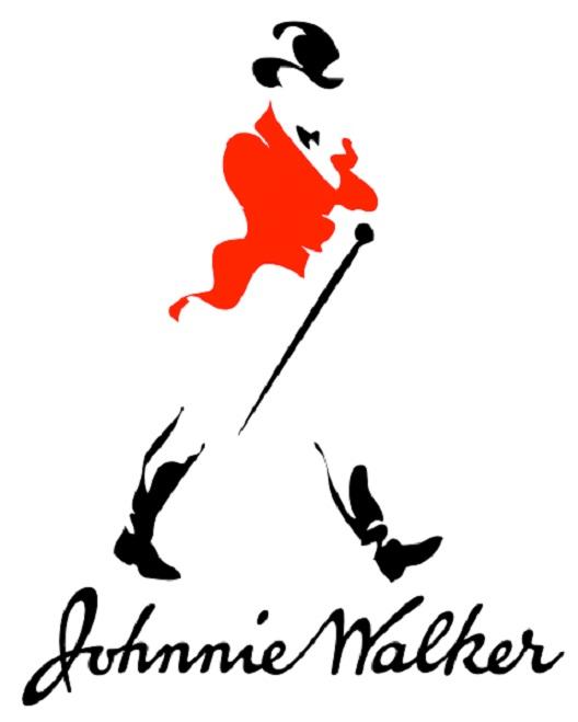 Johnnie Walker-Best Scotch Brands