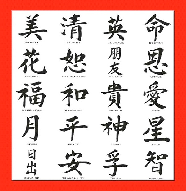 Mandarin-Most Spoken Languages In The World