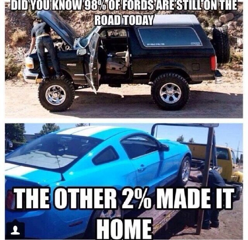 Talking About Reliability-12 Funny Ford Memes That Are Sure To Piss Off A Ford Owner